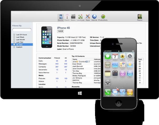 BB – mobilyze graphic