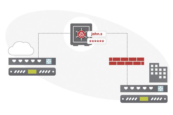 Centrify P – VPN