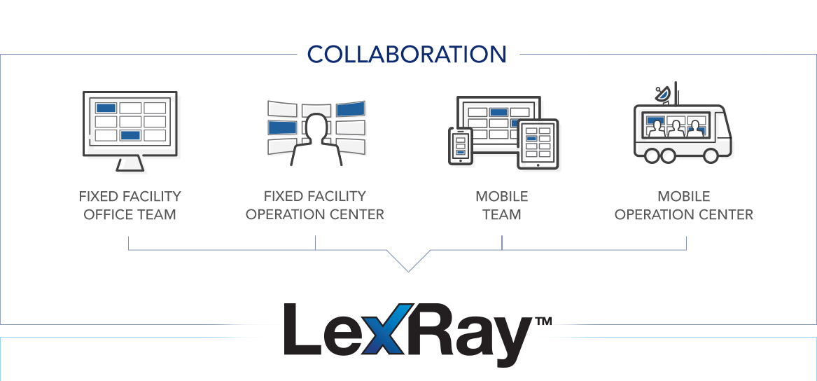 LexRay collaborate