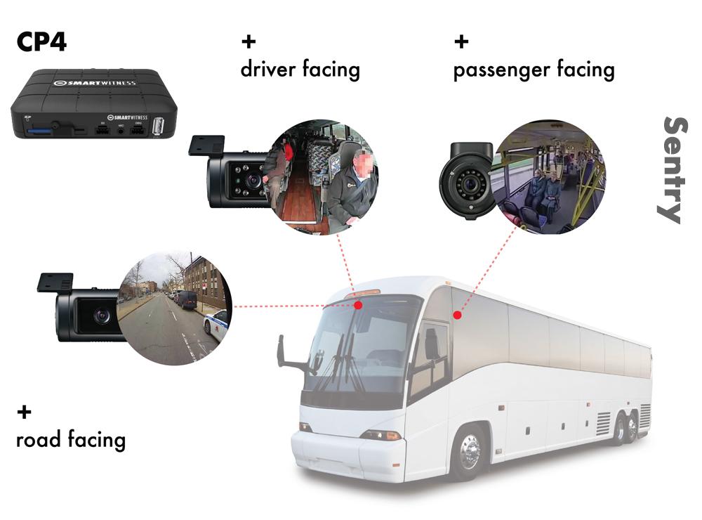 SW coach-bus-camera-system2