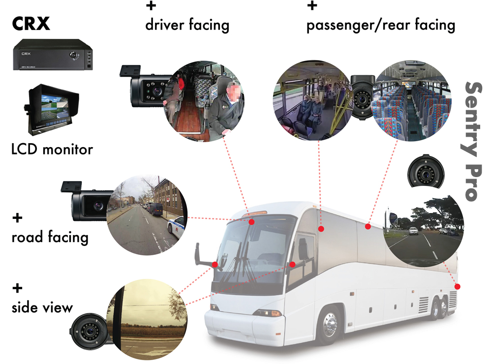 SW coach-bus-camera-system4