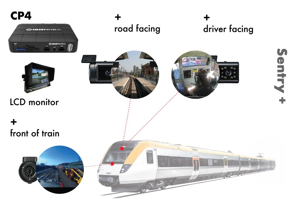 SW rail-train-camera-system3