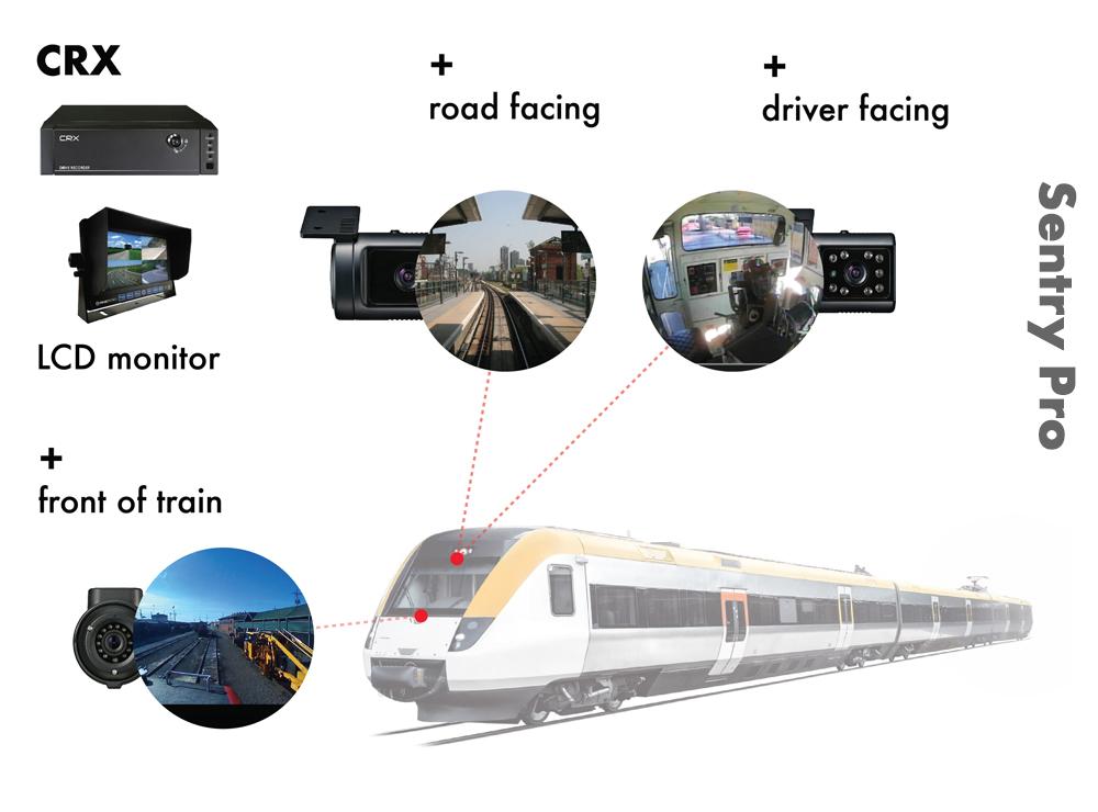 SW rail-train-camera-system4